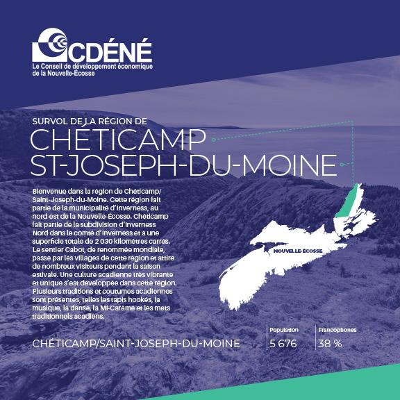 french dc cheticamp digital min