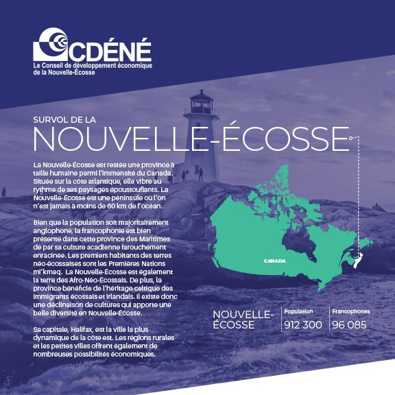 french dc nouvelle ecosse digital